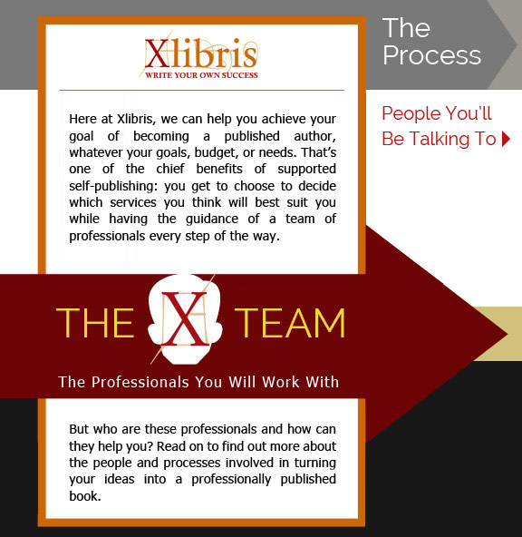 A Guide to the People You'll Work With On Your Self-Publishing Journey   Here at Xlibris, we can help you achieve your goal of becoming a published author, whatever your goals, budget, and needs. That's one of the chief benefits of supported self-publishing: you choosing and deciding which services best suit you while getting guidance from a team of professionals every step of the way. But who are these professionals, and how can they help you?   Read on to find out more about the people and the processes involved in turning your ideas into a professionally published book.